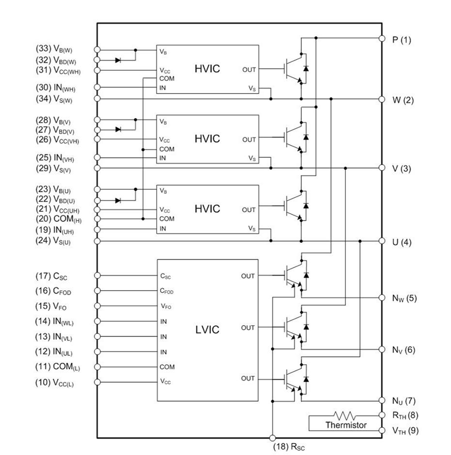 FNA25060Motion SPM®模块